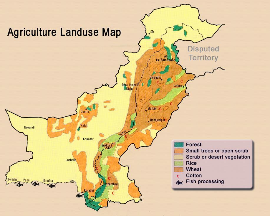 Agricultural Landuse